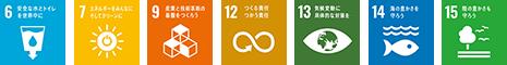 SDGs - 6 7 9 12 13 14 15