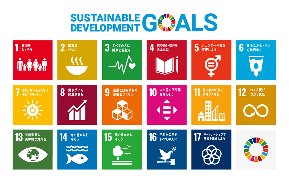 SDGs - SUSTAINABLE DEVELOPMENT GOALS 俯瞰図